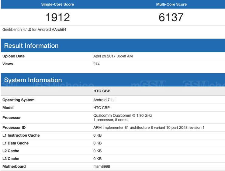 HTC CBP w Geekbench