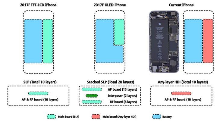 Схема демонстрирующая использование новой батареи
