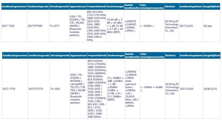 Another two Nokias in the certification tables