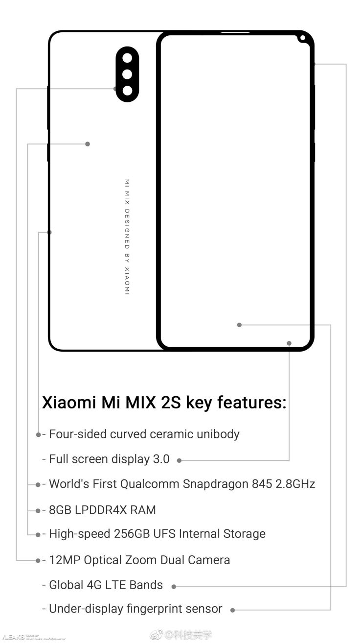 Schematic data of Xiaomi Mix 2S