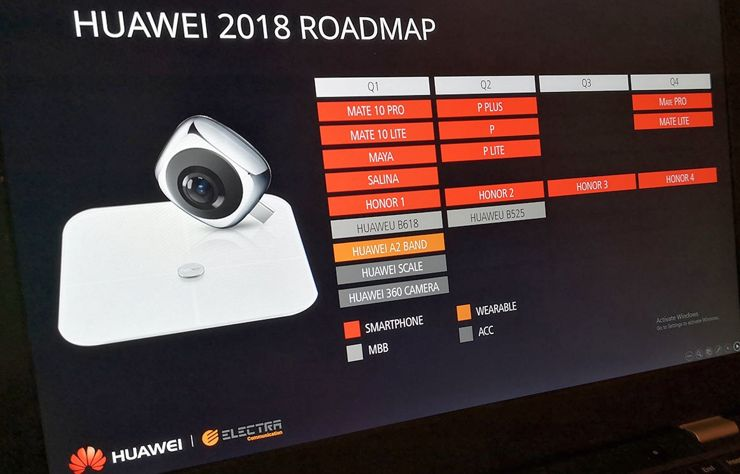 Huawei's map for 2018