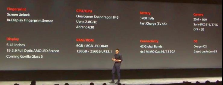 Specification of OnePlus 6T