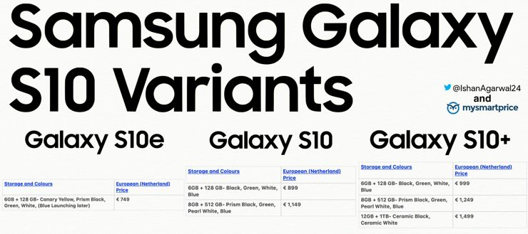 The prices of S10 series