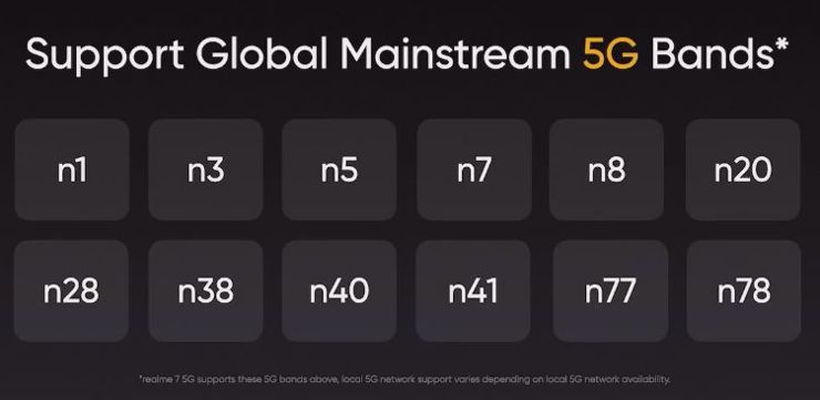 What 5G bands does Realme 7 5G support?