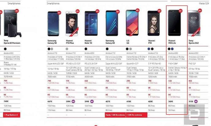 Fragment broszury Vodafone Spain
