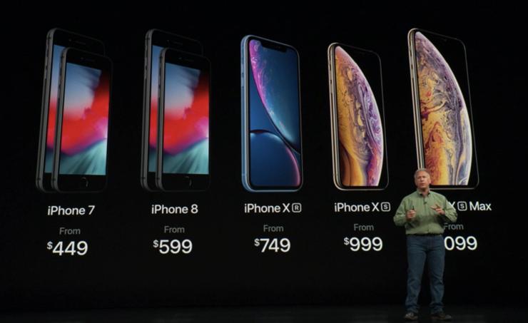 Prices...