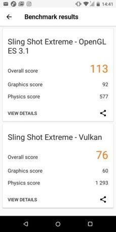 Resultados de benchmarks