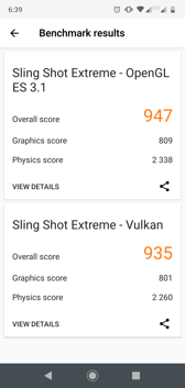 Benchmarks results