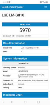 Lifespan with the display on and Geekbench score