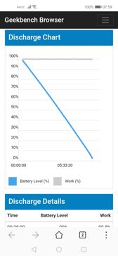 Battery benchmarks