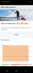 Battery benchmarks | Power management
