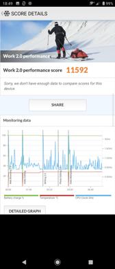 Efficiency benchmarks