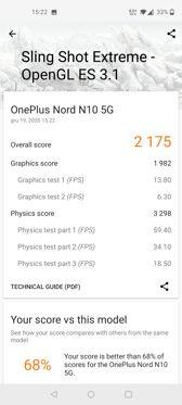 Performance benchmarks